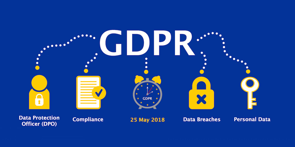 GDPR and Email Marketing (Storing Email Contacts & Communication)