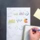 webresults digital mentor programme